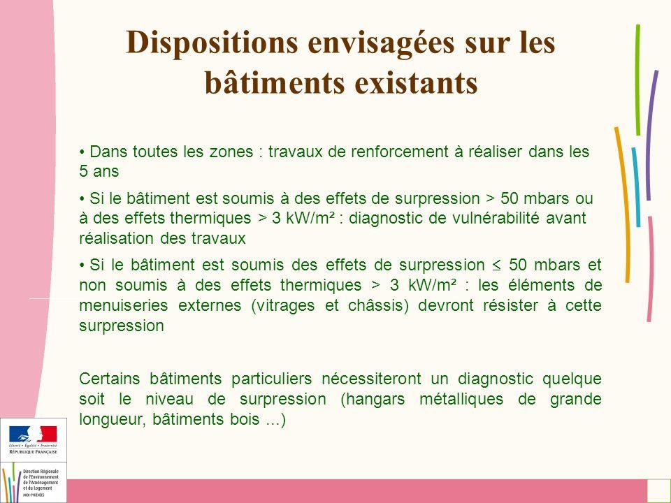 Dispositions envisagées sur les bâtiments existants