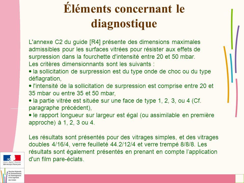 Éléments concernant le diagnostique