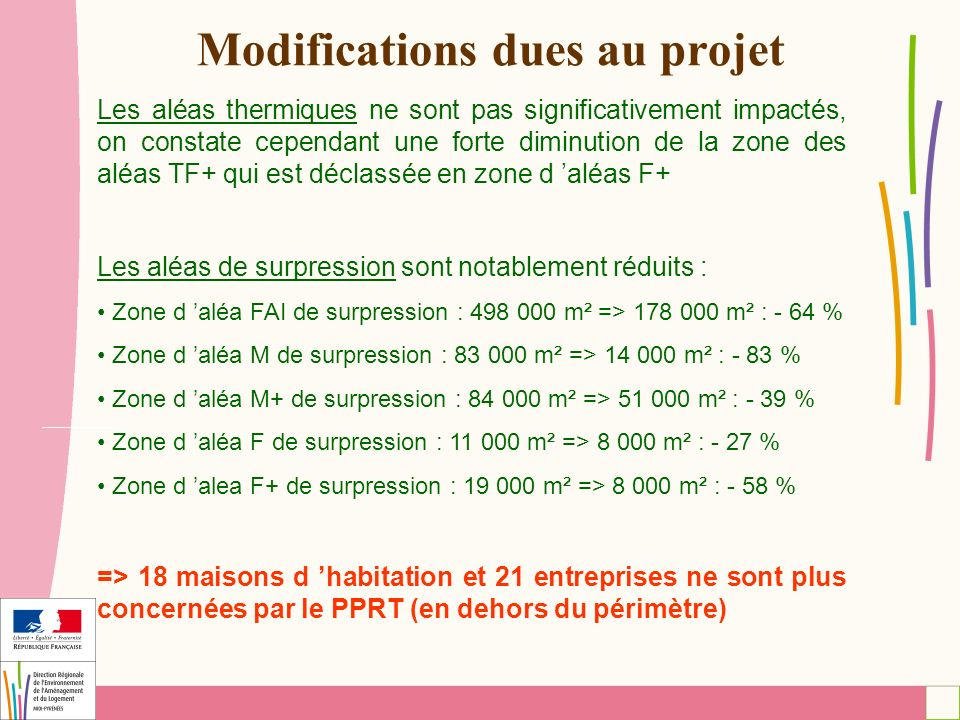 Modifications dues au projet