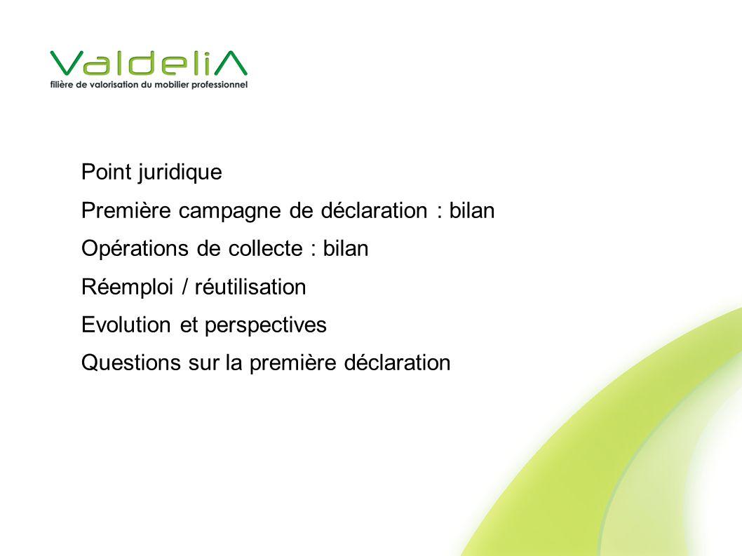 Point juridique Première campagne de déclaration : bilan Opérations de collecte : bilan Réemploi / réutilisation Evolution et perspectives Questions sur la première déclaration