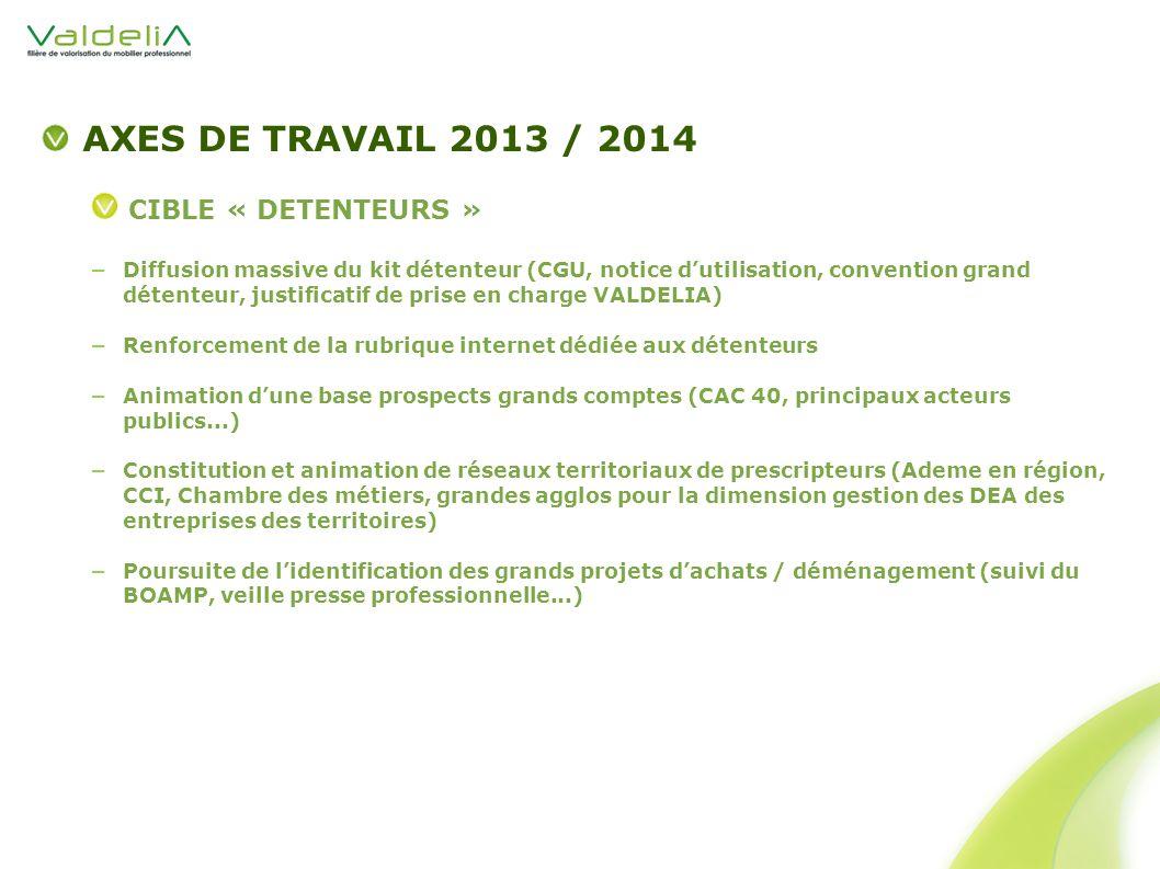 AXES DE TRAVAIL 2013 / 2014 CIBLE « DETENTEURS »