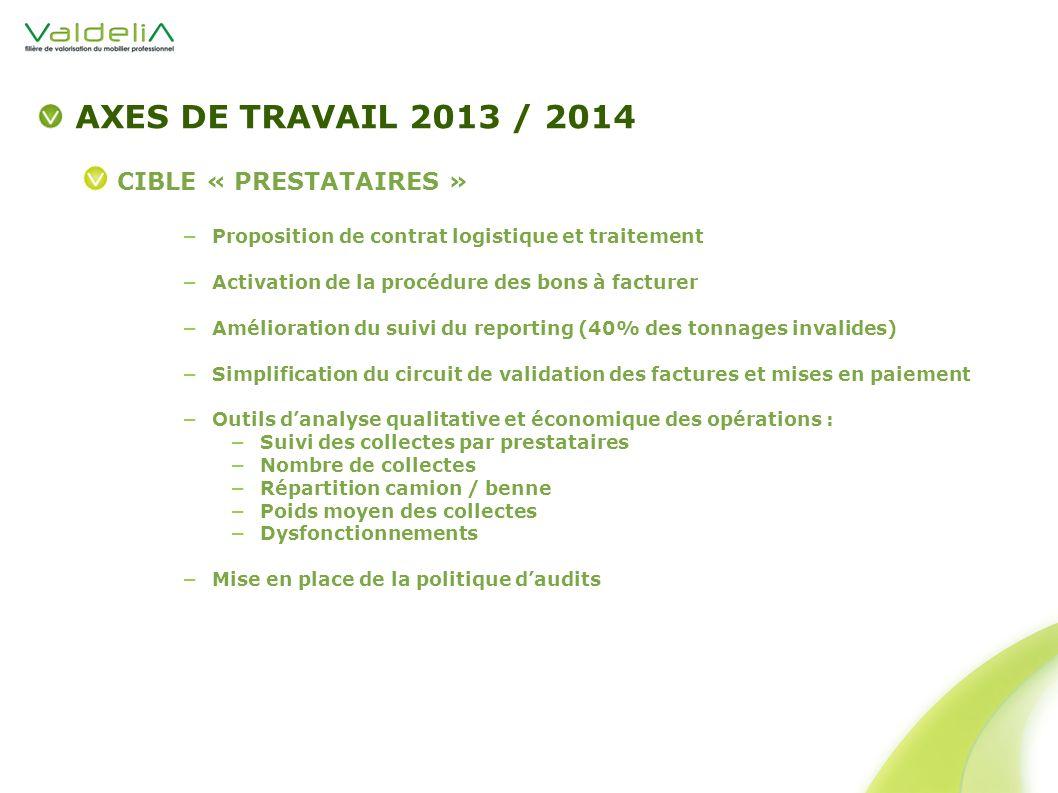 AXES DE TRAVAIL 2013 / 2014 CIBLE « PRESTATAIRES »