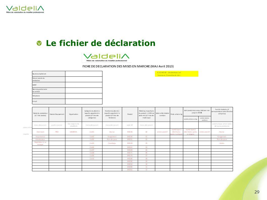 Le fichier de déclaration