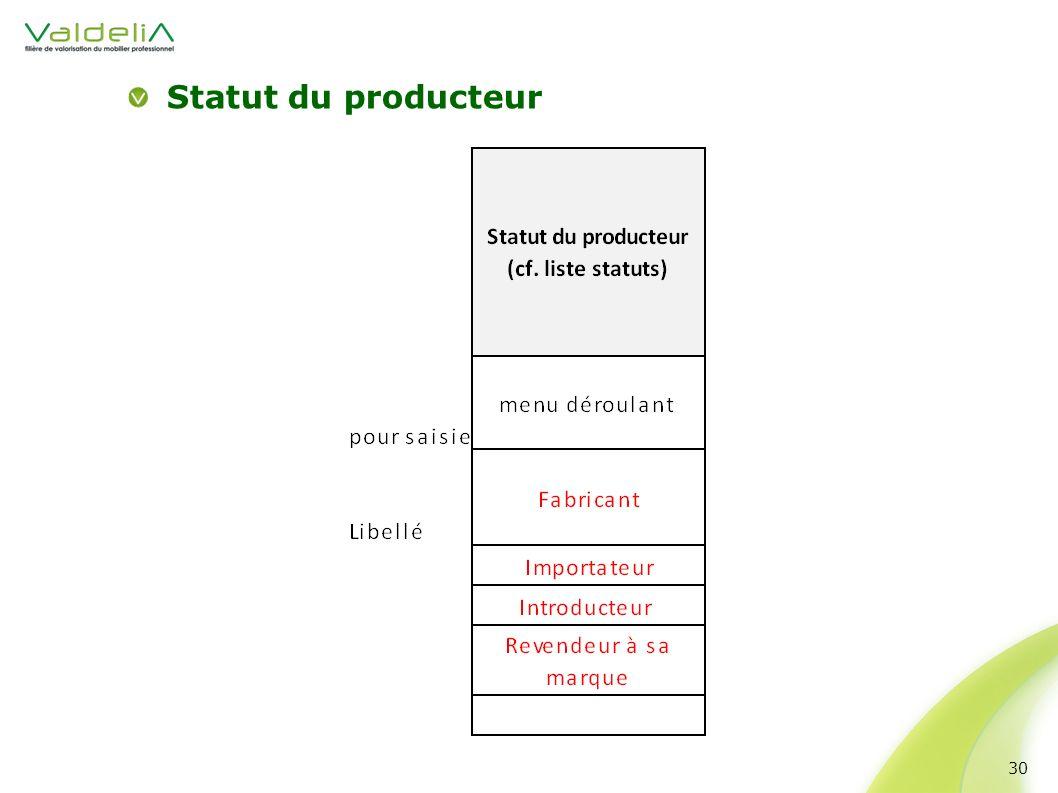 Statut du producteur