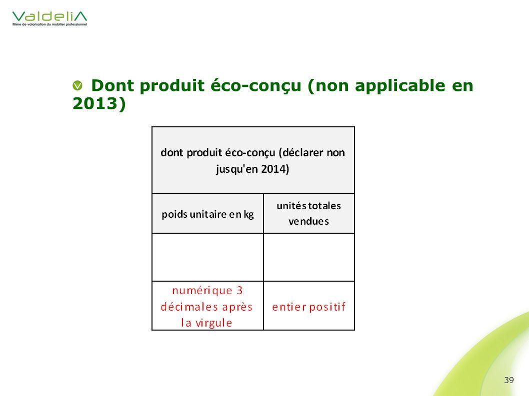 Dont produit éco-conçu (non applicable en 2013)