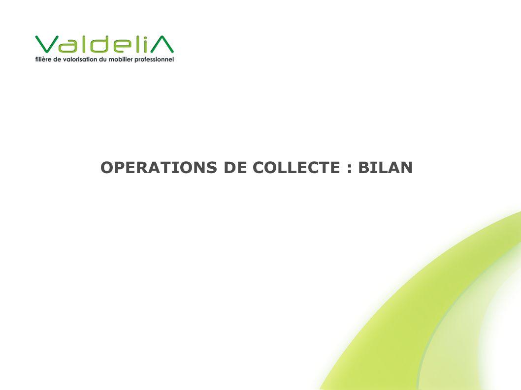 OPERATIONS DE COLLECTE : BILAN