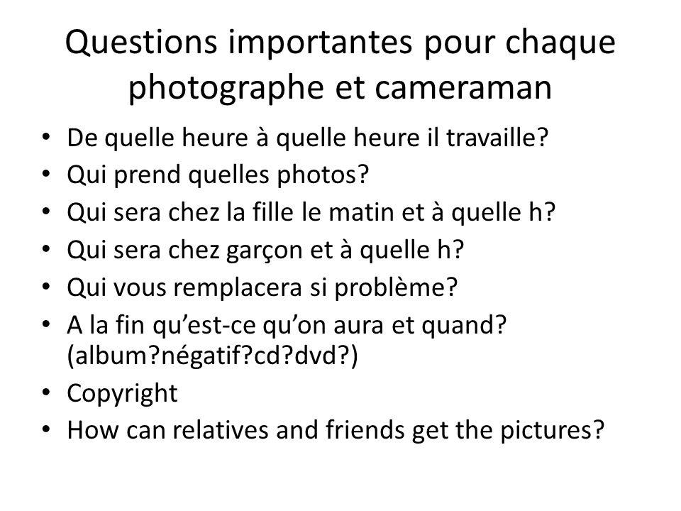Questions importantes pour chaque photographe et cameraman