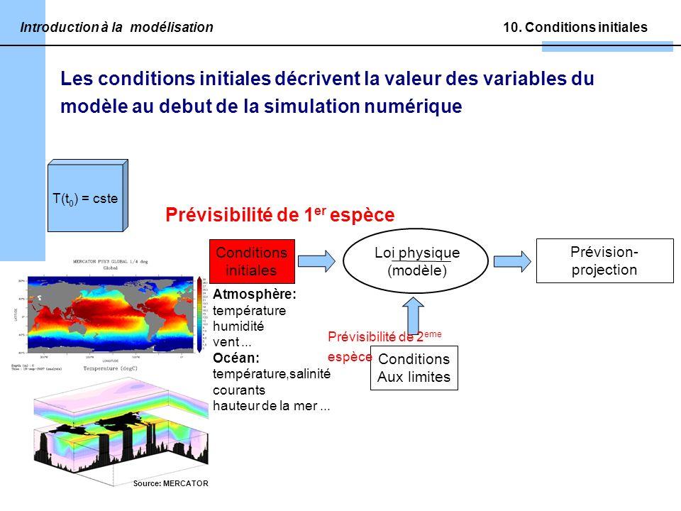 Prévision-projection
