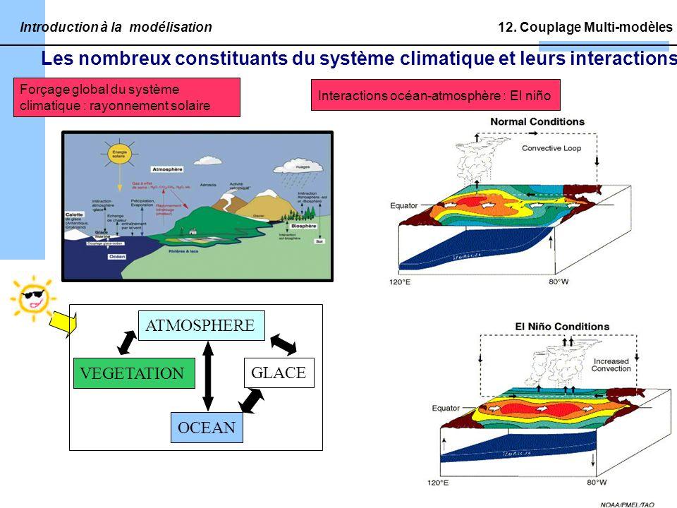 Les nombreux constituants du système climatique et leurs interactions