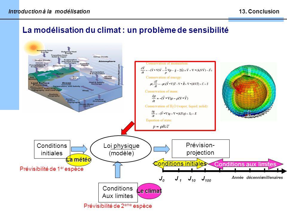 La modélisation du climat : un problème de sensibilité