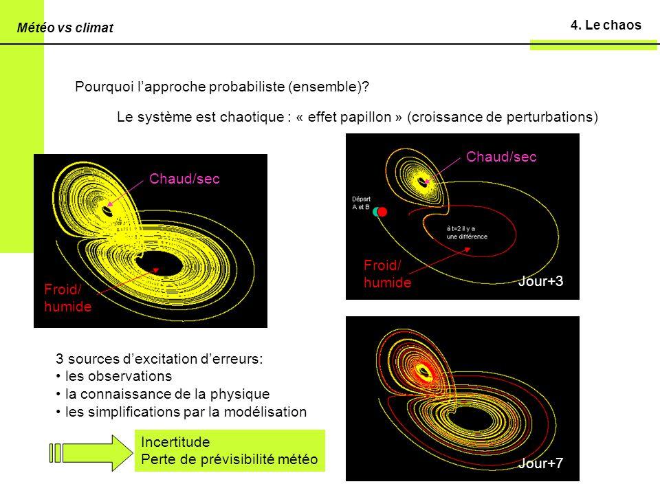 Pourquoi l'approche probabiliste (ensemble)