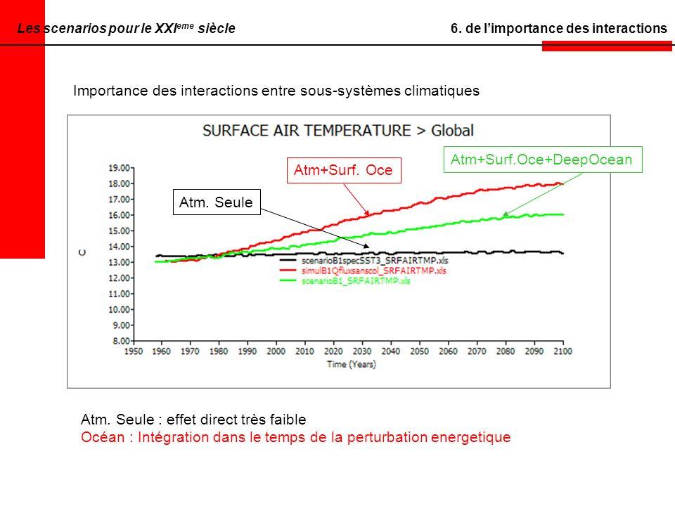 Importance des interactions entre sous-systèmes climatiques