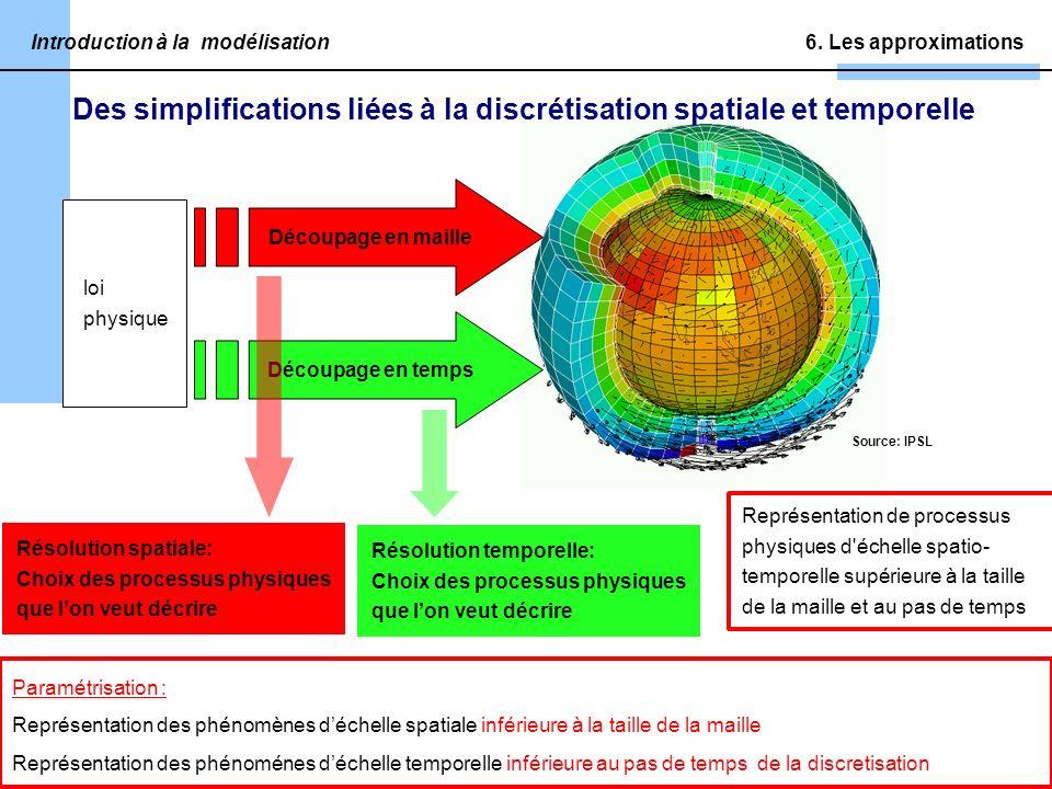 Des simplifications liées à la discrétisation spatiale et temporelle