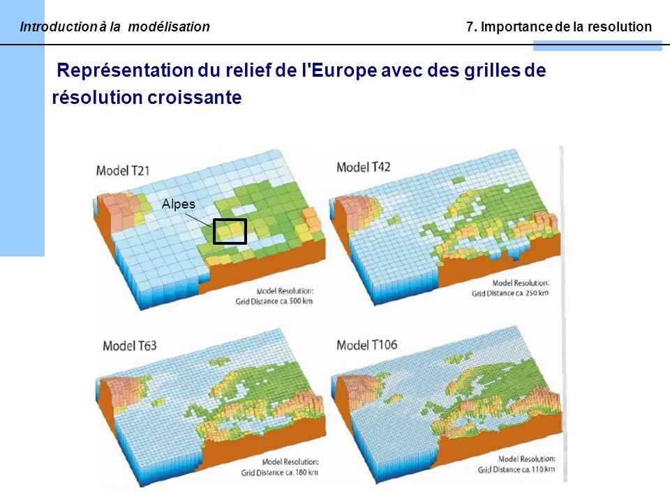 Représentation du relief de l Europe avec des grilles de