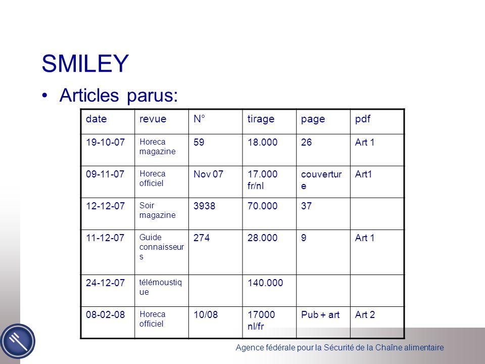 SMILEY Articles parus: date revue N° tirage page pdf 19-10-07 59