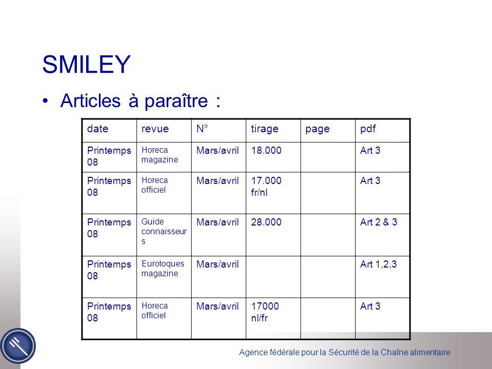 SMILEY Articles à paraître : date revue N° tirage page pdf