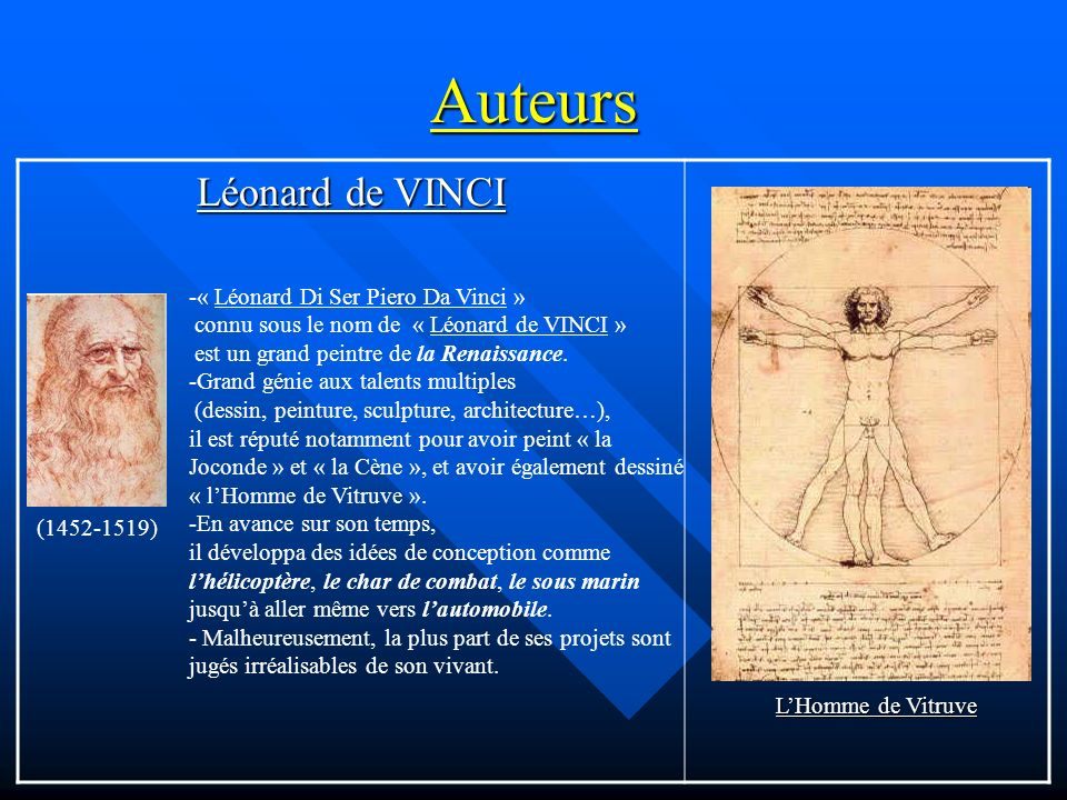Auteurs Léonard de VINCI -« Léonard Di Ser Piero Da Vinci »