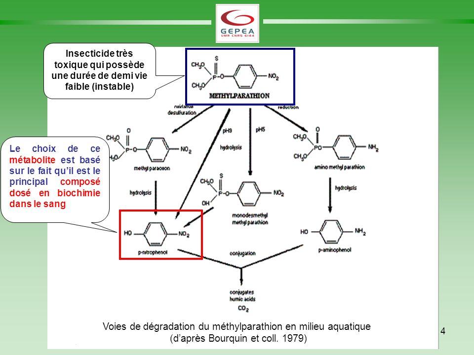 Voies de dégradation du méthylparathion en milieu aquatique