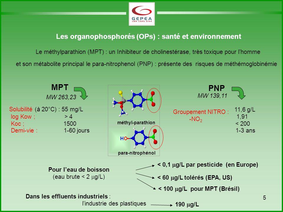 méthyl-parathion para-nitrophénol MPT PNP