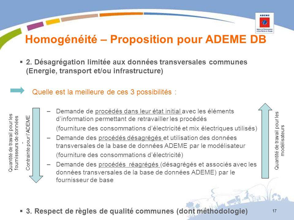 Homogénéité – Proposition pour ADEME DB