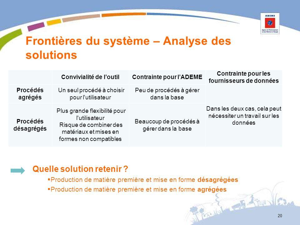 Frontières du système – Analyse des solutions