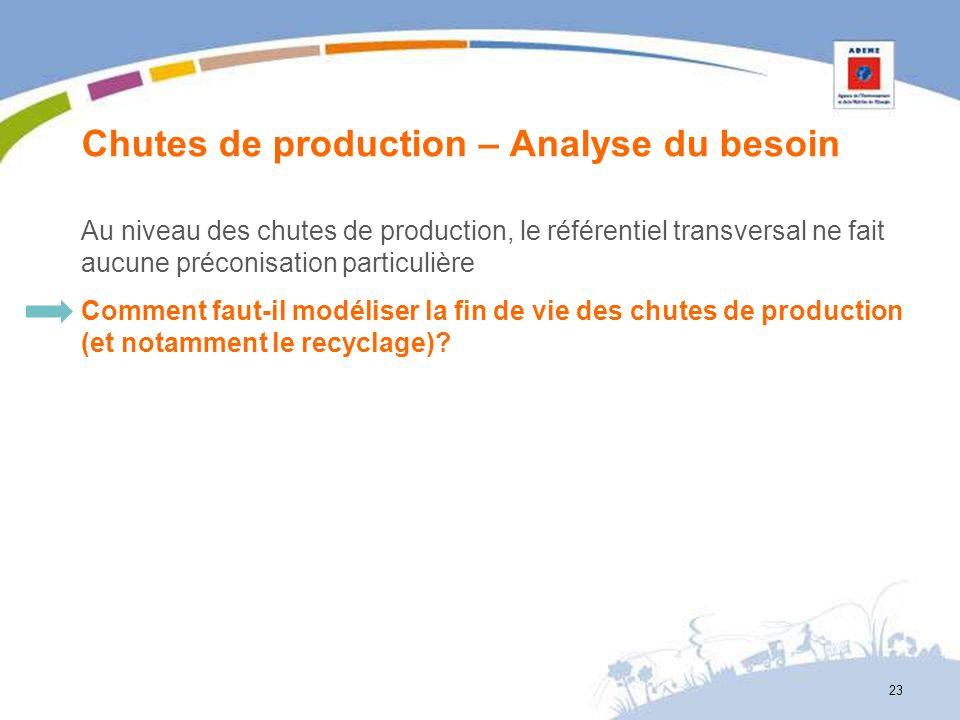 Chutes de production – Analyse du besoin