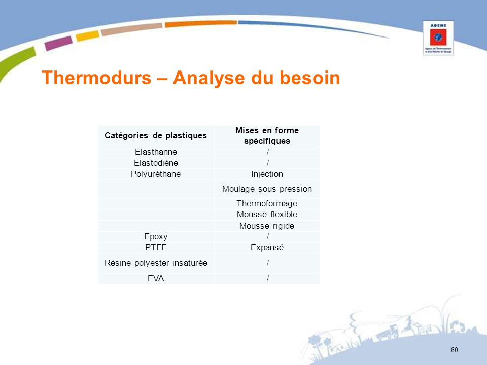 Thermodurs – Analyse du besoin