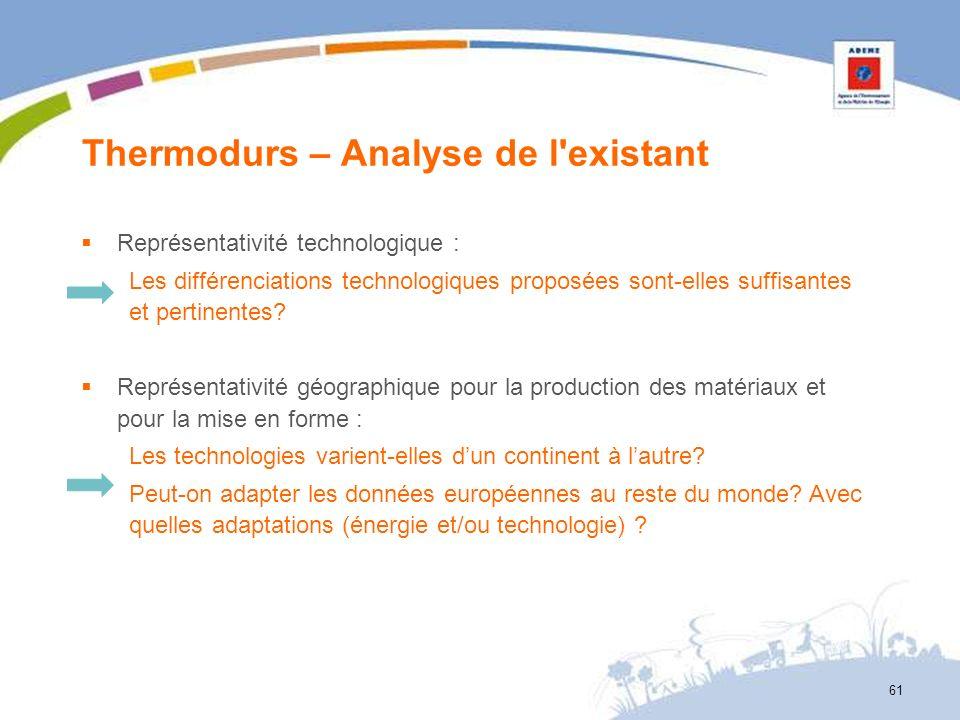 Thermodurs – Analyse de l existant
