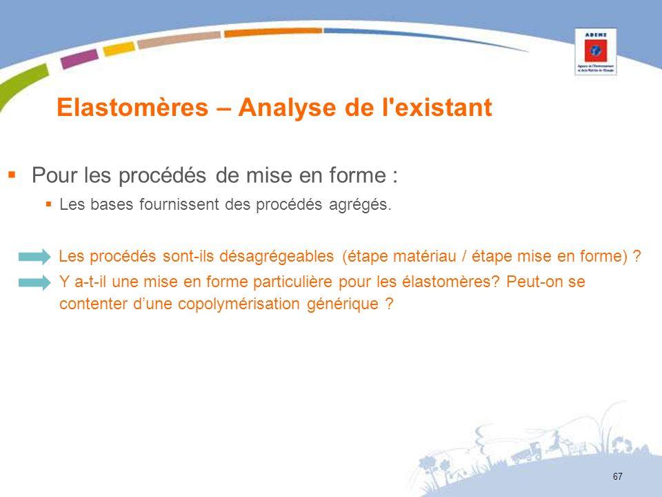 Elastomères – Analyse de l existant