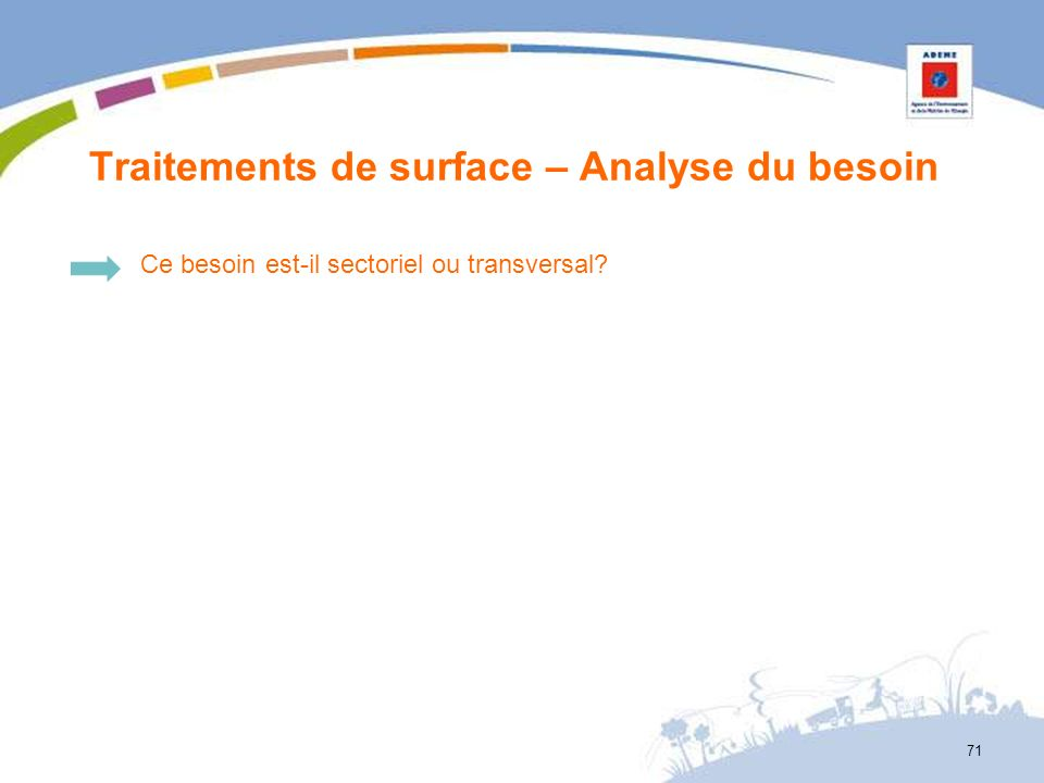 Traitements de surface – Analyse du besoin