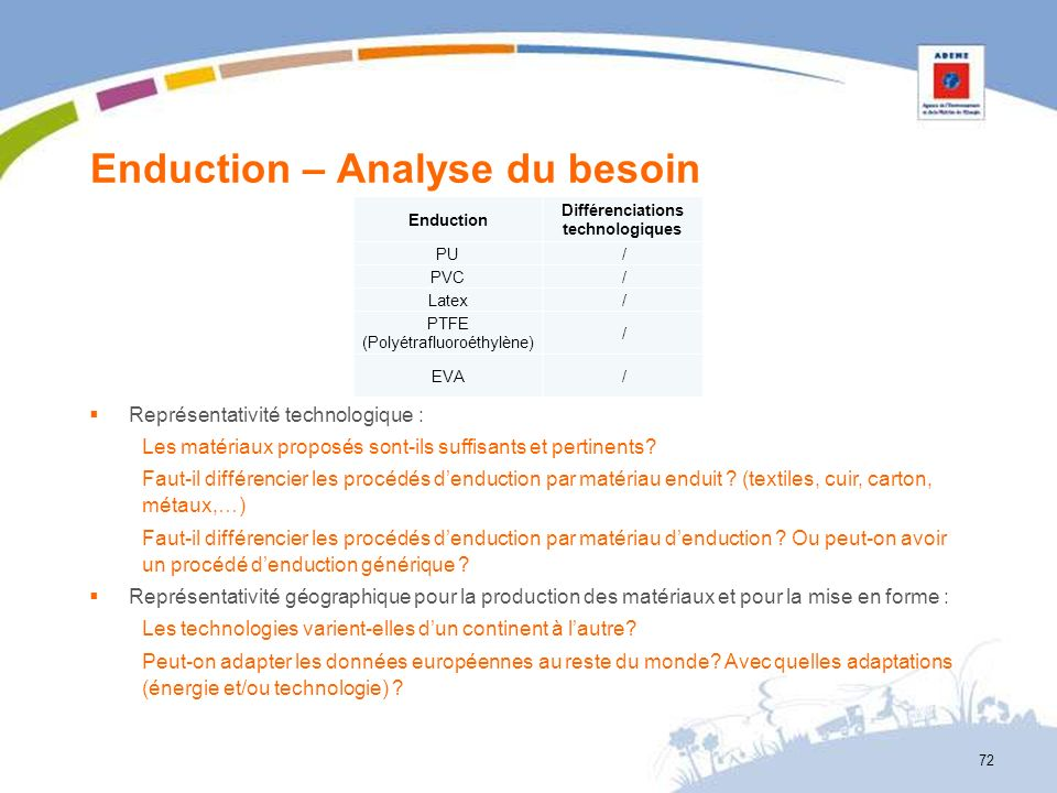 Enduction – Analyse du besoin