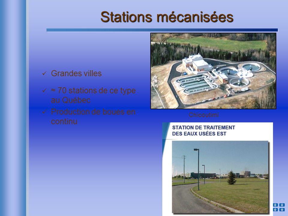 Stations mécanisées Grandes villes ≈ 70 stations de ce type au Québec