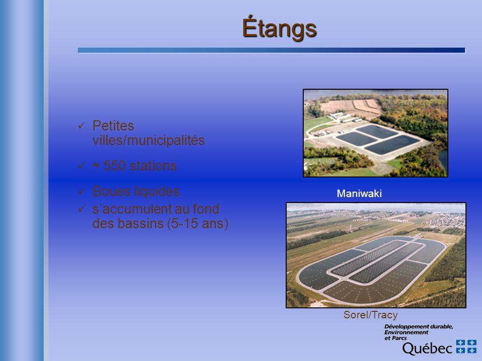 Étangs Petites villes/municipalités ≈ 550 stations Boues liquides