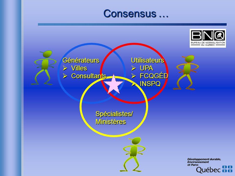 Consensus … Générateurs Villes Consultants Utilisateurs UPA FCQGÉD