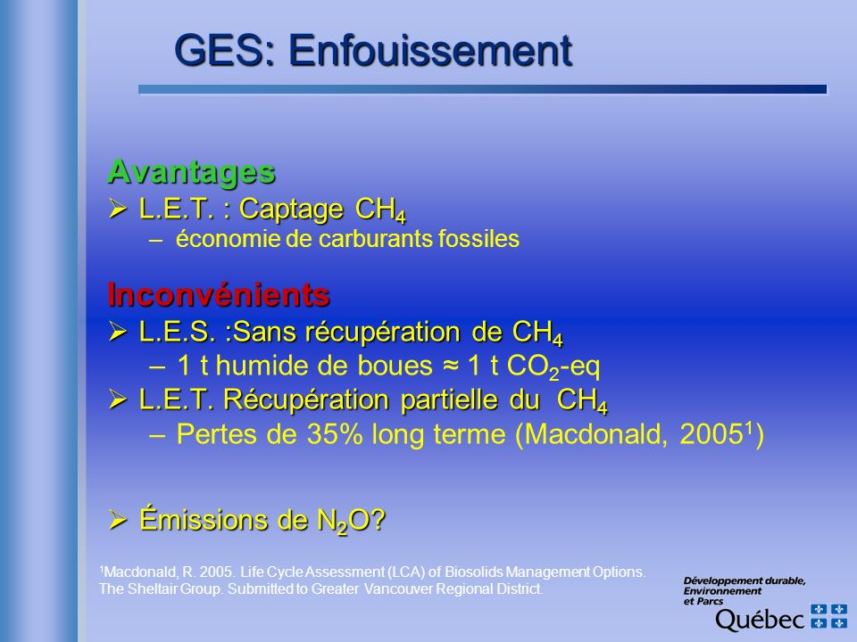 GES: Enfouissement Avantages Inconvénients L.E.T. : Captage CH4