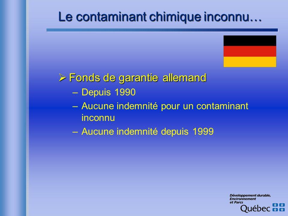 Le contaminant chimique inconnu…