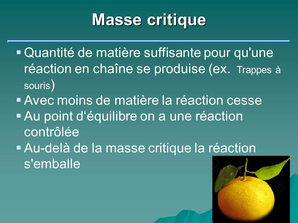 Masse critique Quantité de matière suffisante pour qu une réaction en chaîne se produise (ex. Trappes à souris)