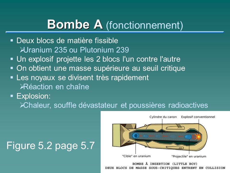 Bombe A (fonctionnement)