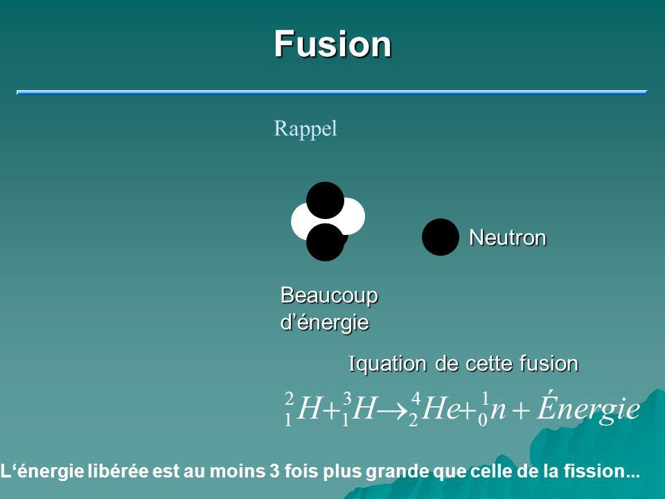 Fusion H + H ® He + n + Énergie Rappel Neutron Beaucoup d'énergie