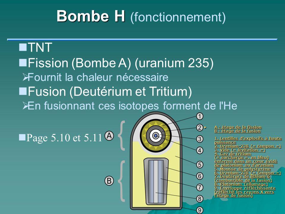 Bombe H (fonctionnement)