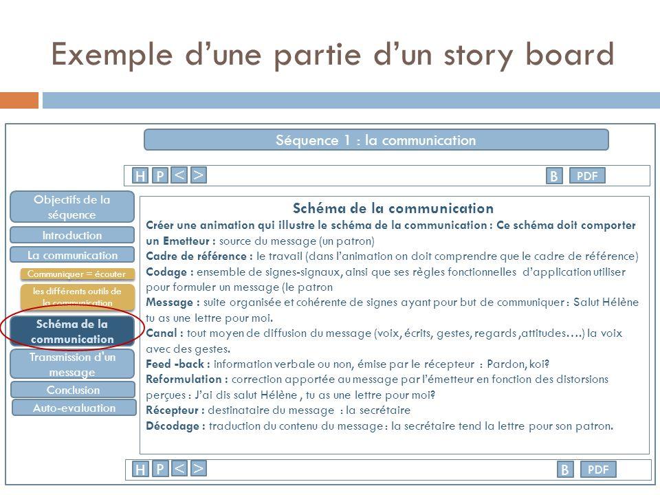 Exemple d'une partie d'un story board