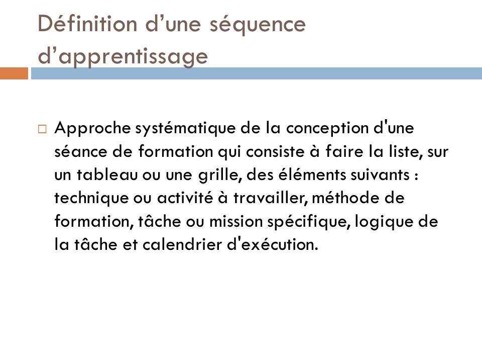 Définition d'une séquence d'apprentissage