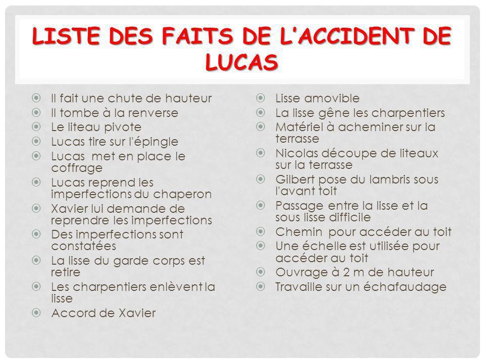 Liste des faits de l'accident de Lucas