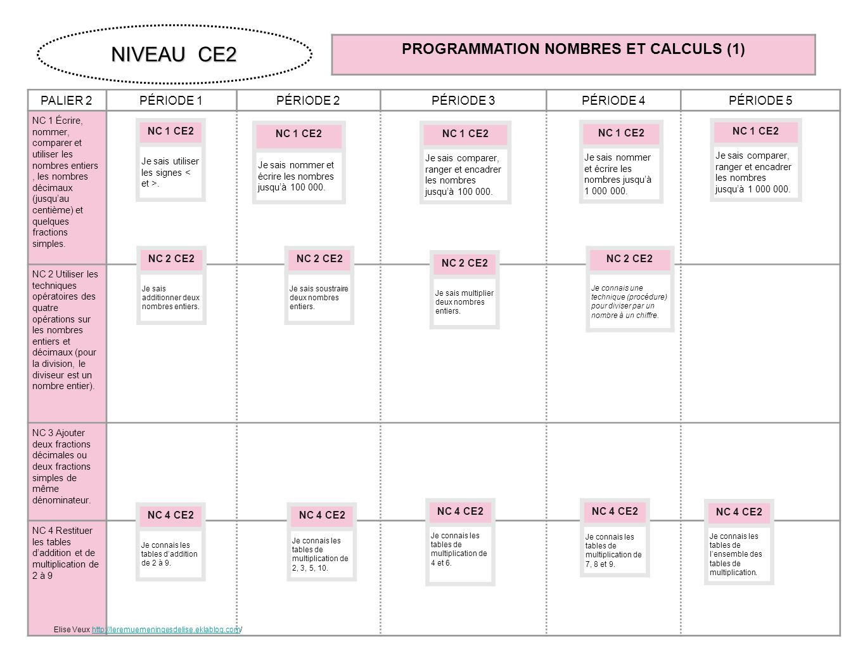 PROGRAMMATION NOMBRES ET CALCULS (1)