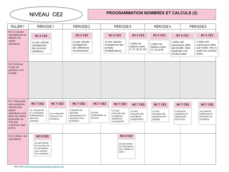 PROGRAMMATION NOMBRES ET CALCULS (2)