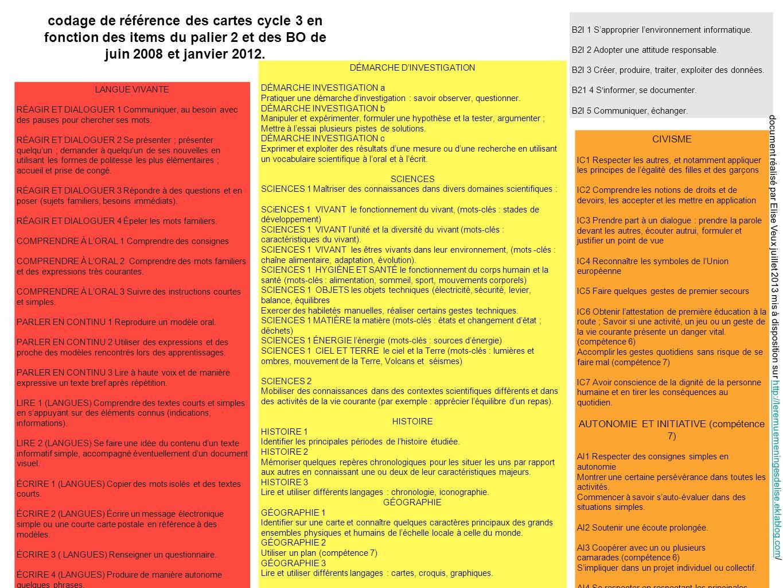 codage de référence des cartes cycle 3 en fonction des items du palier 2 et des BO de juin 2008 et janvier 2012.
