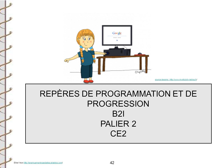 REPÈRES DE PROGRAMMATION ET DE PROGRESSION B2I PALIER 2 CE2