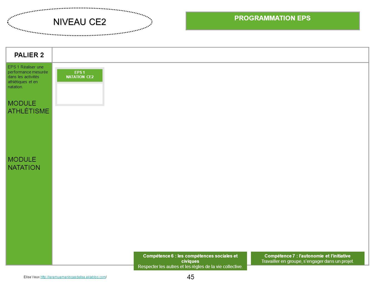 NIVEAU CE2 PROGRAMMATION EPS PALIER 2 MODULE ATHLÉTISME