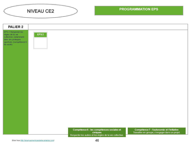 NIVEAU CE2 PROGRAMMATION EPS PALIER 2 EPS 2