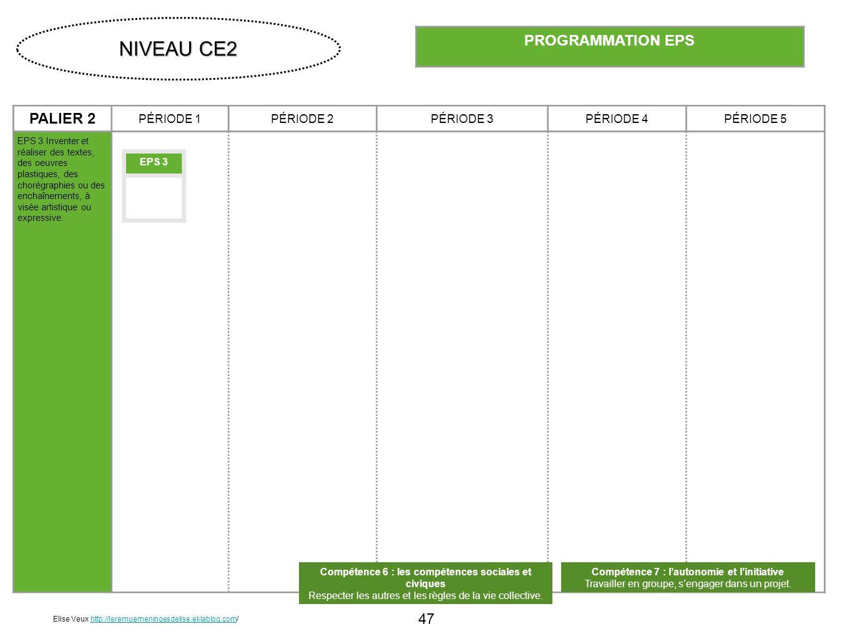 NIVEAU CE2 PROGRAMMATION EPS PALIER 2 PÉRIODE 1 PÉRIODE 2 PÉRIODE 3